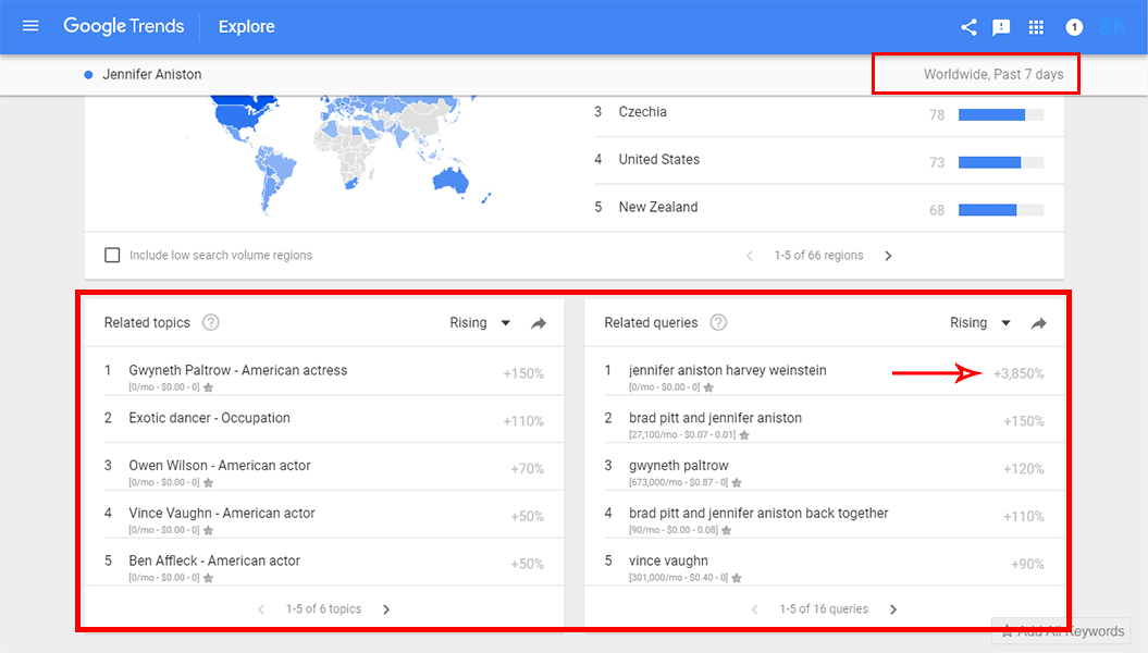 Google trends to find trending topics
