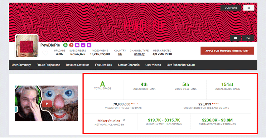SocialBlade tool for statistics of youtube channels